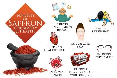 benefits-of-saffron-for-health-and-beauty